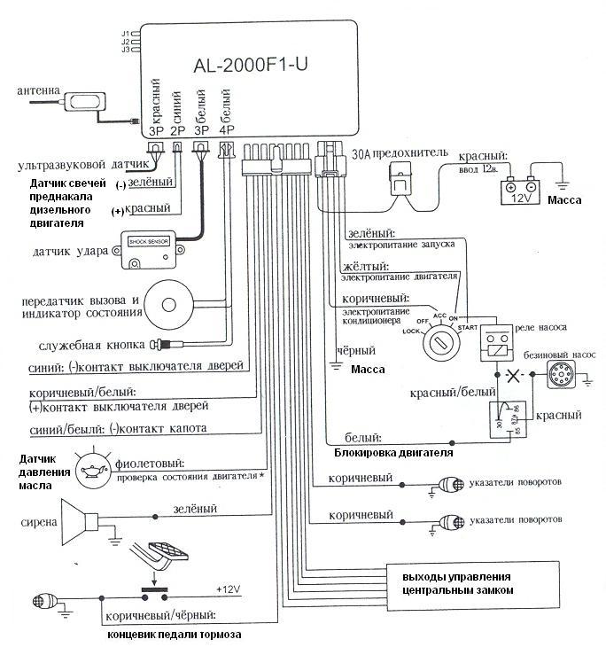 Схема автомобильной сигнализации.