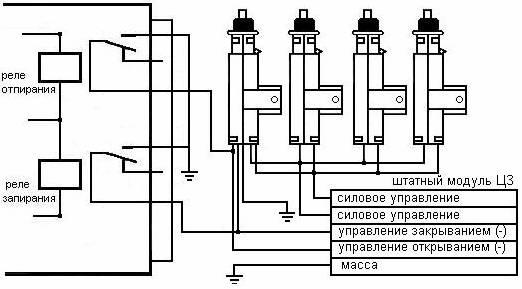 плюсы этой схемы в том, что нагрузка на сигналку минимальна (1 активатор), штатный ЦЗ сохраняет все свои функции...