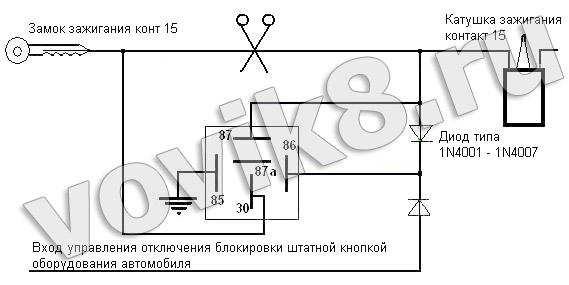 Схема сигнализации и блокировки фото 871