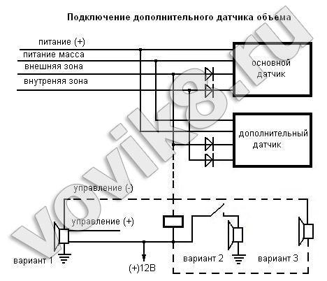 Данная схема предусматривает несколько вариантов подключения двухзонового дополнительного датчика если в сигнализации...